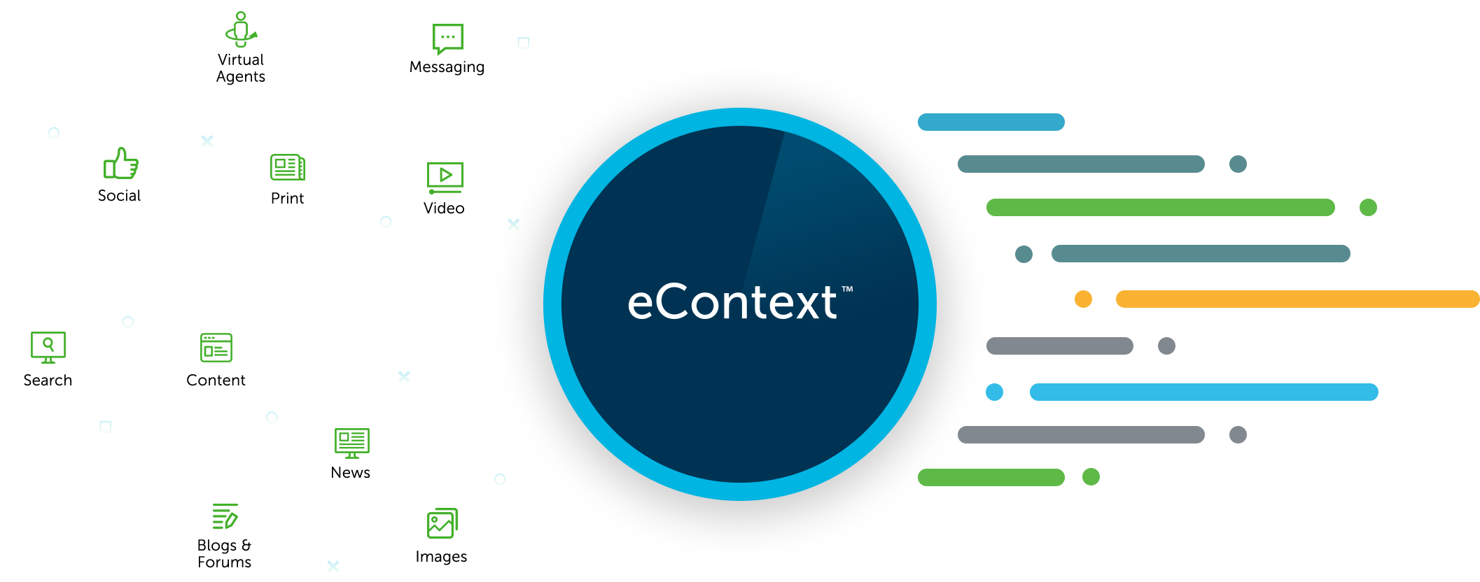 econtext process graphic